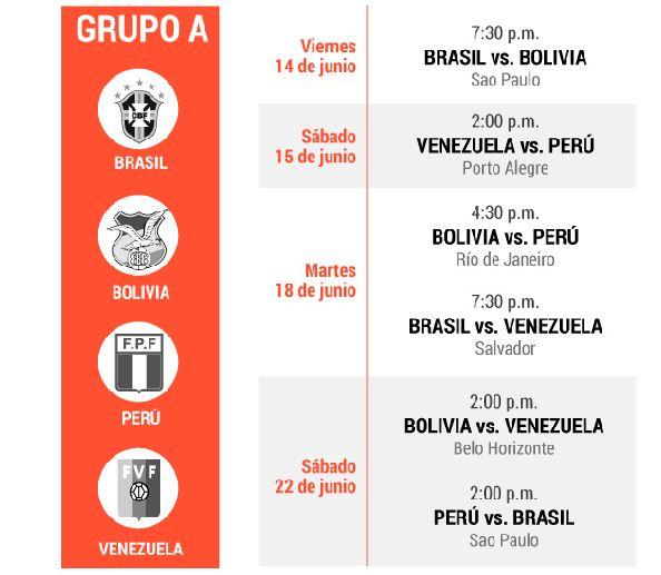 Grupo A de la Copa América 2019