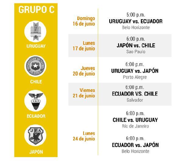 Grupo C de la Copa América 2019