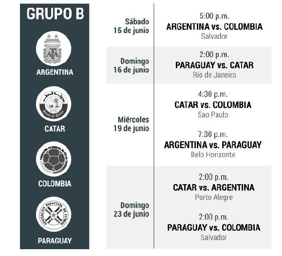 Grupo B de la Copa América 2019
