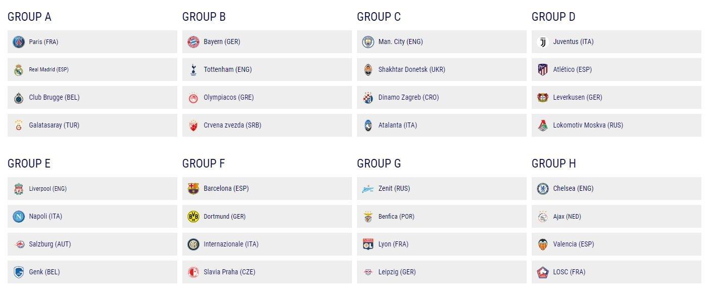 Calendario Champions Legue.Grupos Y Calendario Champions League 2019 2020