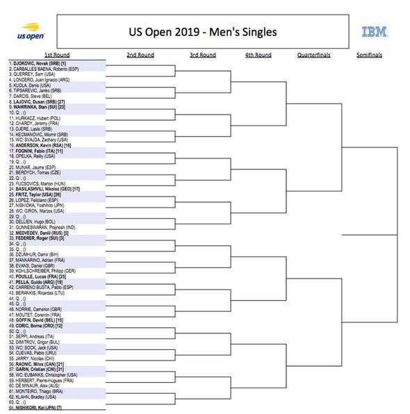Sorteo-Cuadro-Masculino-US-Open-2019