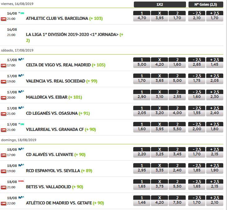 Horarios y cuotas de la primera jornada de LaLiga 19-20