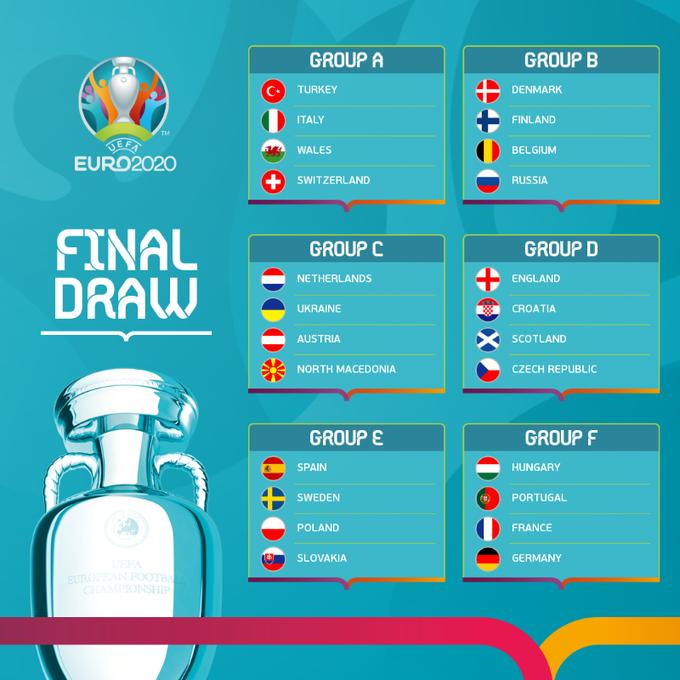 Tout ce que vous devez savoir sur l'Euro 2020: calendrier et équipes  - Championnat d'Europe 2020